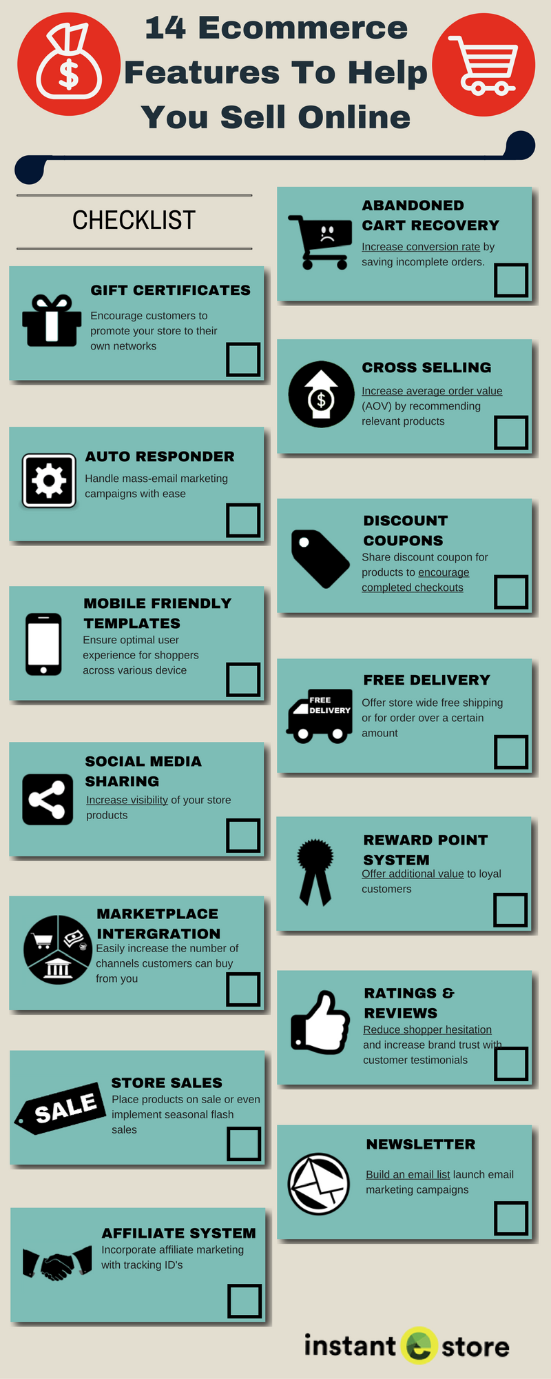 Infographic of 14 eCommerce features