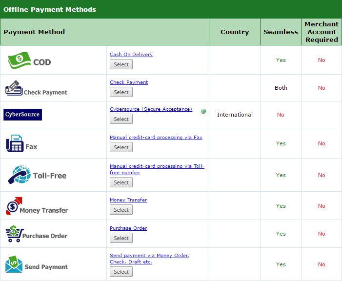 offline payment methods who are integrated with instantestore